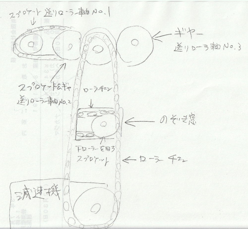 f:id:toshikane:20210730164010j:plain