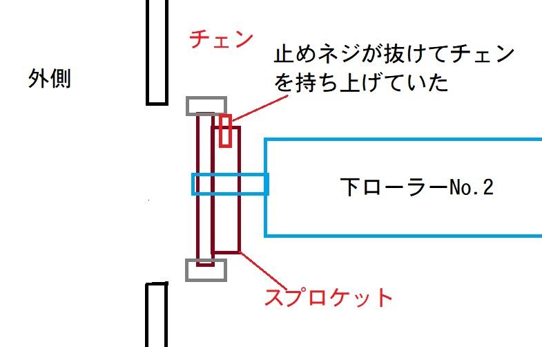 f:id:toshikane:20210730164042j:plain