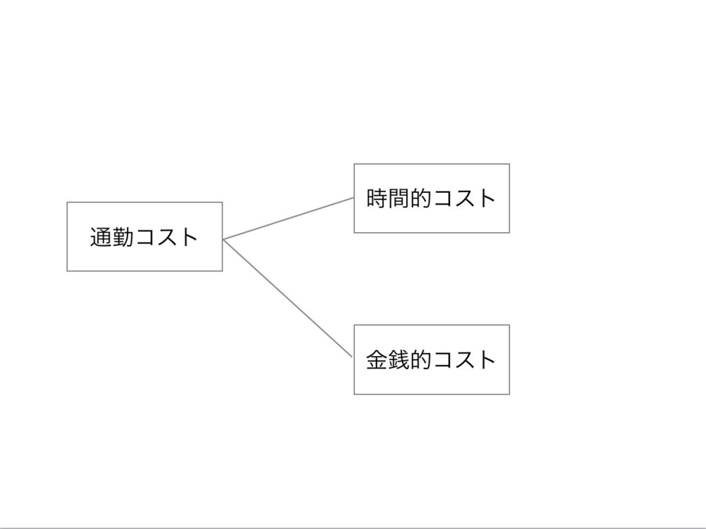 f:id:toshiki0831:20170516191220p:plain