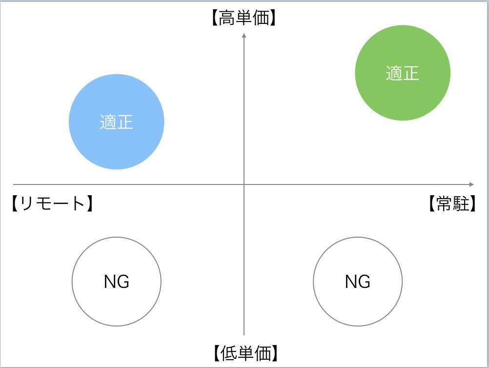 f:id:toshiki0831:20170516191343p:plain