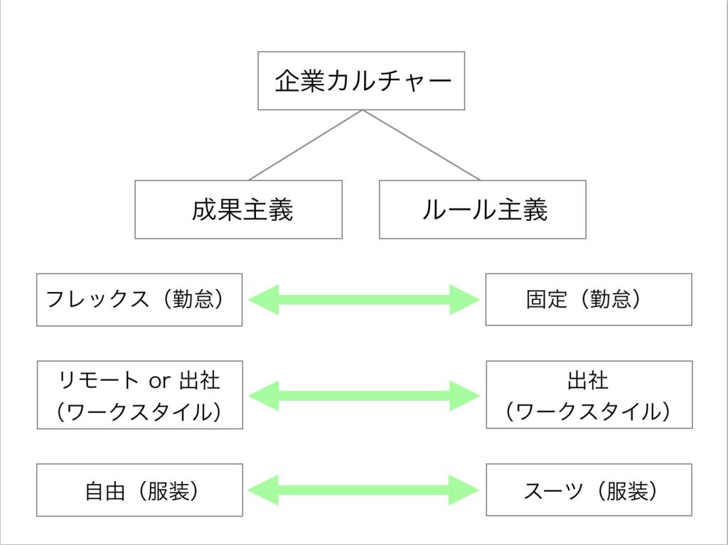 f:id:toshiki0831:20170518205010p:plain
