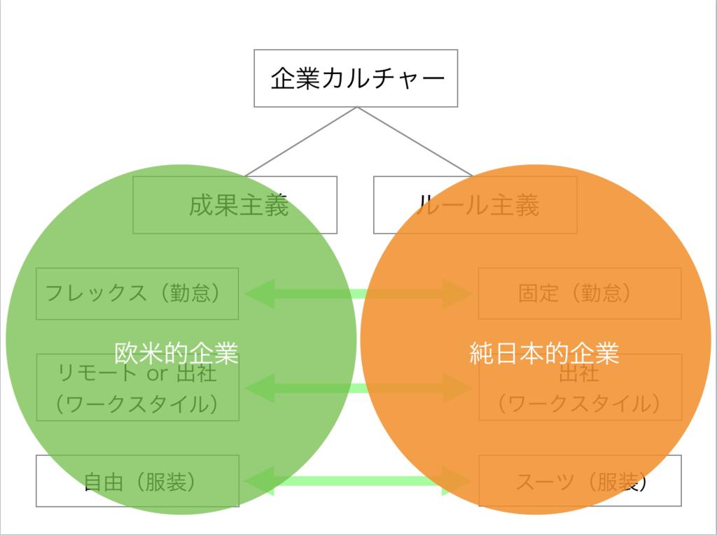 f:id:toshiki0831:20170518205106p:plain