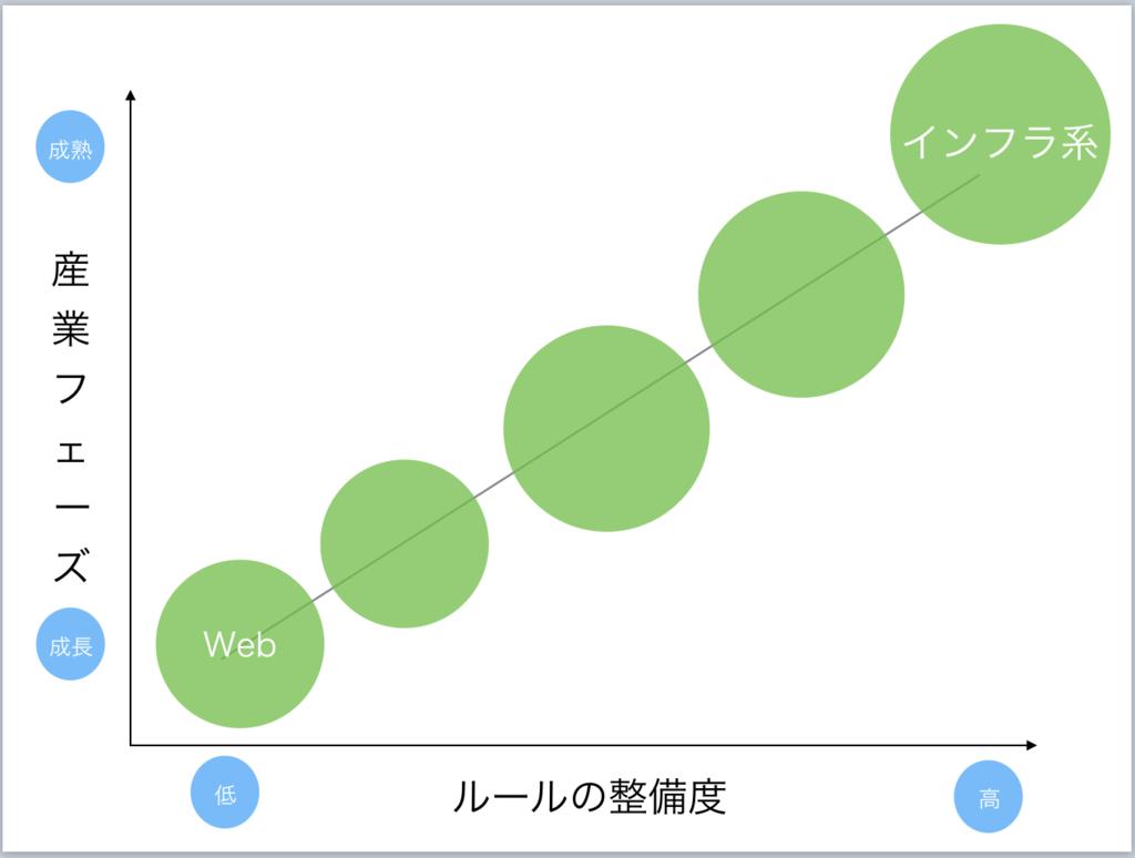 f:id:toshiki0831:20170518205306p:plain