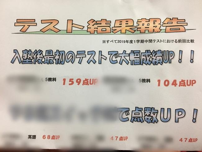 f:id:toshiki1207:20190602033456j:plain