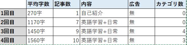 f:id:toshiki1207:20190702030838p:plain