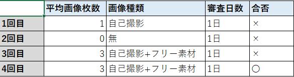 f:id:toshiki1207:20190703125946p:plain