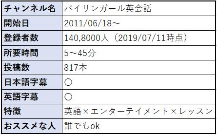 f:id:toshiki1207:20190712010401p:plain