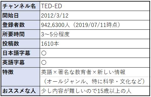 f:id:toshiki1207:20190712012945p:plain