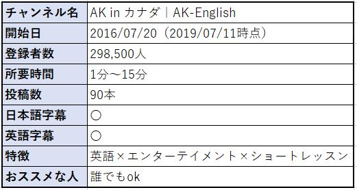f:id:toshiki1207:20190712014951p:plain