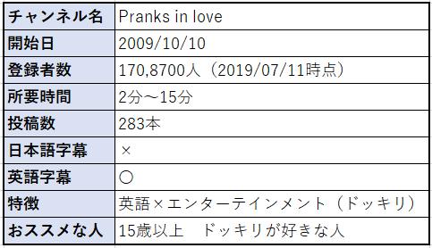 f:id:toshiki1207:20190712015205p:plain