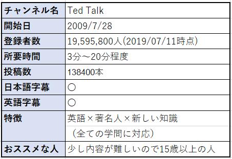 f:id:toshiki1207:20190712234549p:plain