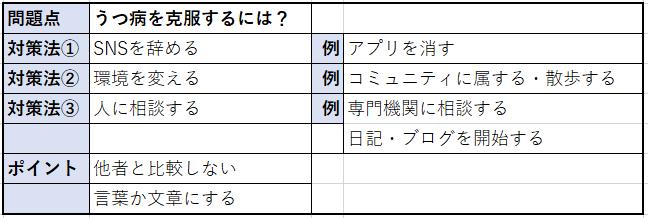 f:id:toshiki1207:20190723014337p:plain