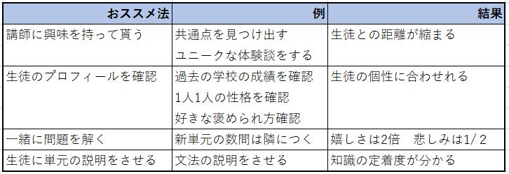 f:id:toshiki1207:20190815060913p:plain