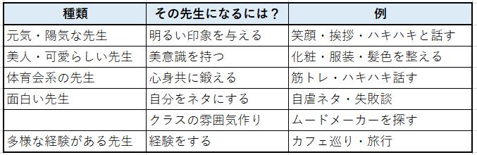 f:id:toshiki1207:20190816012153p:plain