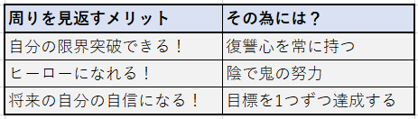f:id:toshiki1207:20190829191417p:plain