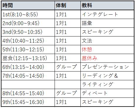 f:id:toshiki1207:20190911212707p:plain