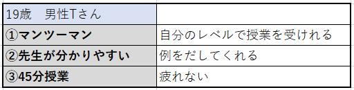 f:id:toshiki1207:20190919000019p:plain