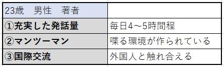 f:id:toshiki1207:20190919000102p:plain