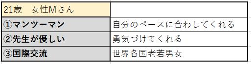f:id:toshiki1207:20190919000137p:plain