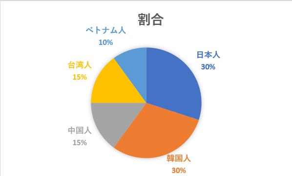 f:id:toshiki1207:20190919012305p:plain
