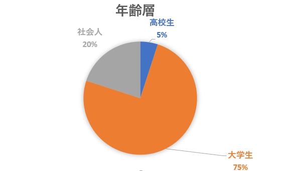f:id:toshiki1207:20190919012418p:plain