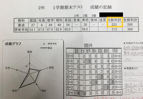 f:id:toshiki1207:20210514174908j:plain