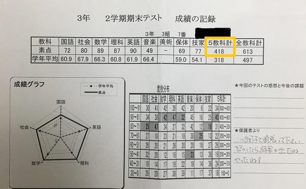 f:id:toshiki1207:20210514175007j:plain