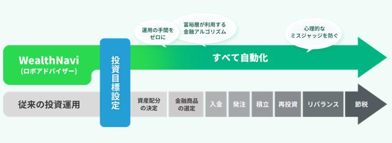 f:id:toshiki5911:20170714230051p:plain