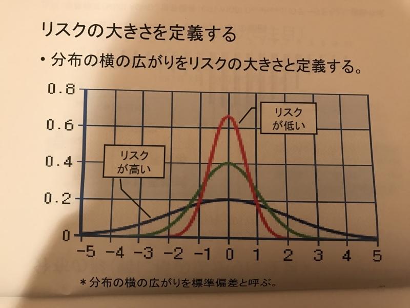 f:id:toshiki5911:20170906051538j:plain