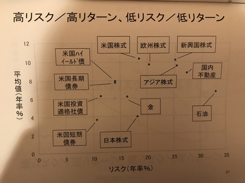 f:id:toshiki5911:20170906051542j:plain