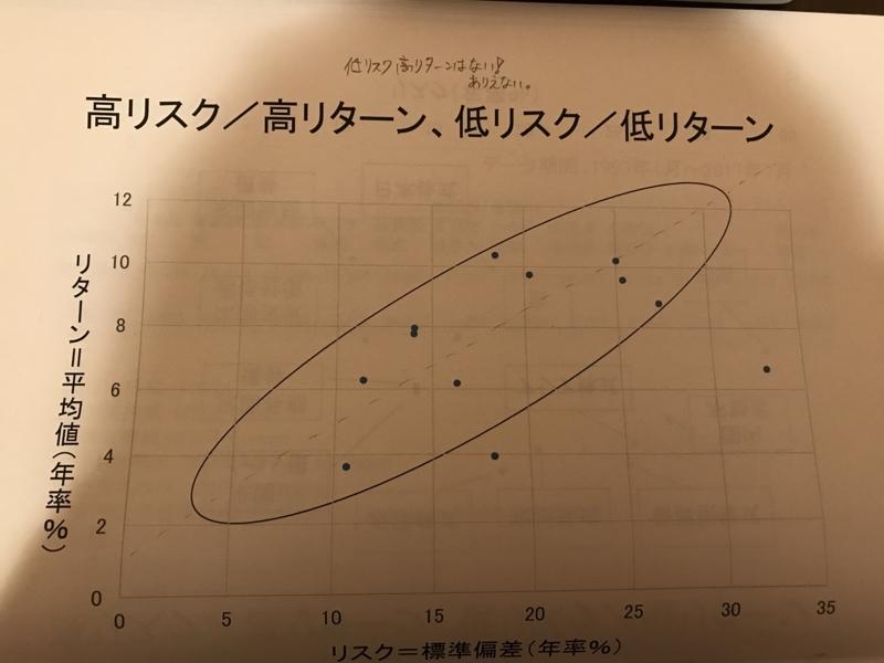 f:id:toshiki5911:20170906051543j:plain