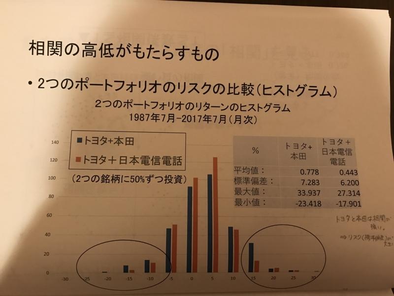 f:id:toshiki5911:20170906051546j:plain