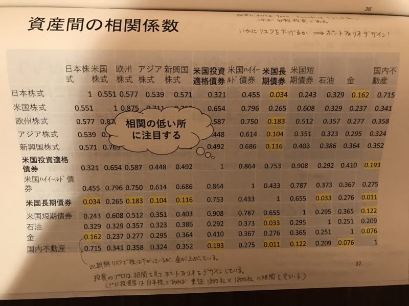 f:id:toshiki5911:20170906051548j:plain