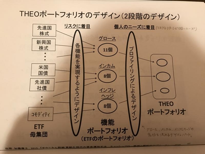 f:id:toshiki5911:20170906051550j:plain