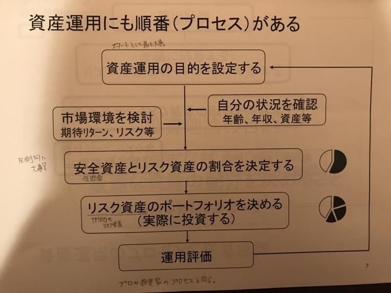 f:id:toshiki5911:20170906051555j:plain