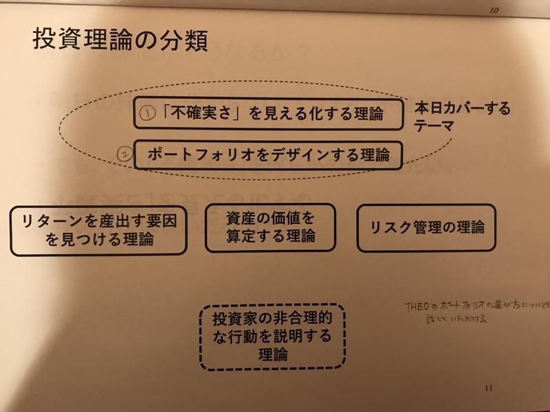 f:id:toshiki5911:20170906051558j:plain
