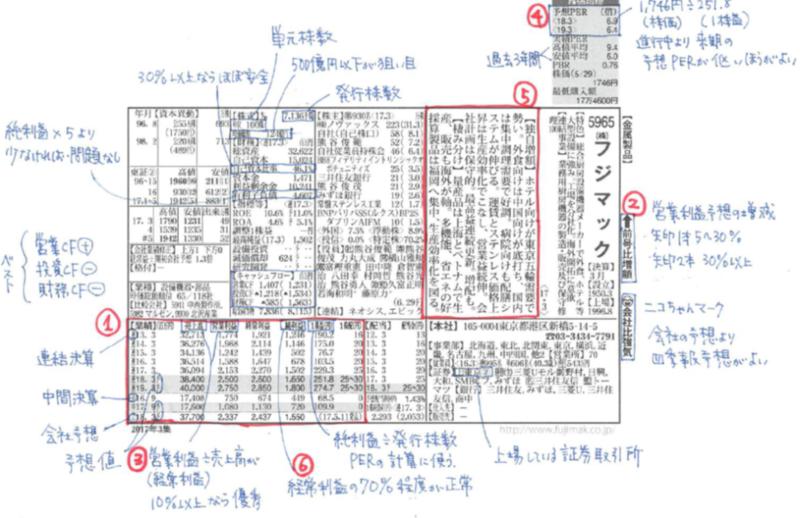 f:id:toshiki5911:20171008224926p:plain