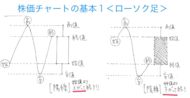 f:id:toshiki5911:20171008224928p:plain