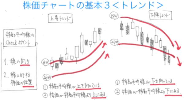 f:id:toshiki5911:20171008224930p:plain