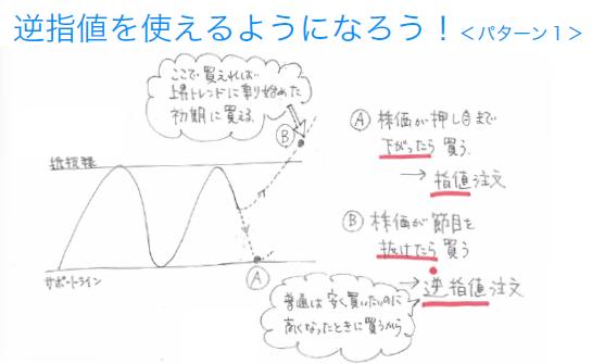 f:id:toshiki5911:20171014045652p:plain