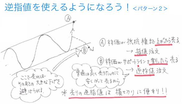 f:id:toshiki5911:20171014045709p:plain