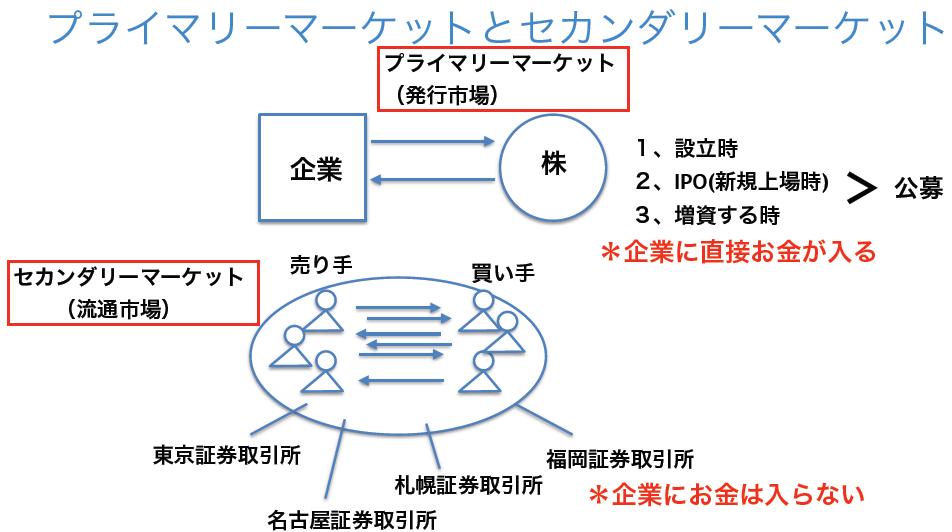 f:id:toshiki5911:20171017233435p:plain