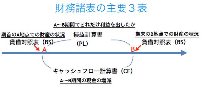 f:id:toshiki5911:20171018222411p:plain