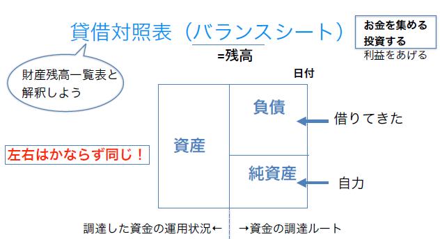 f:id:toshiki5911:20171018222547p:plain
