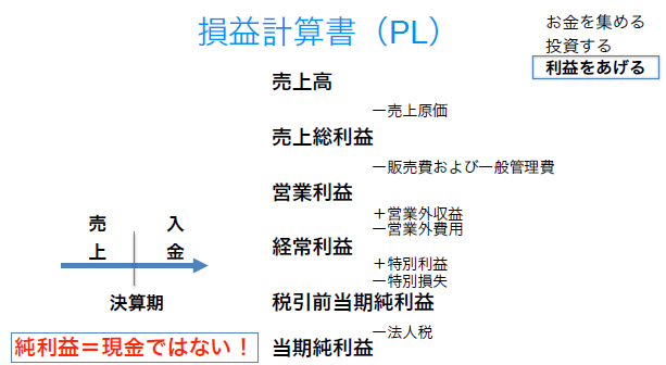 f:id:toshiki5911:20171018222609p:plain