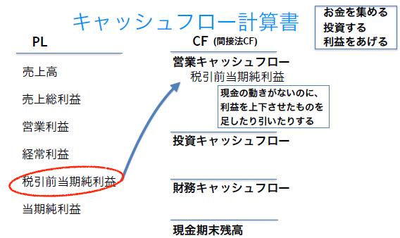f:id:toshiki5911:20171018222630p:plain