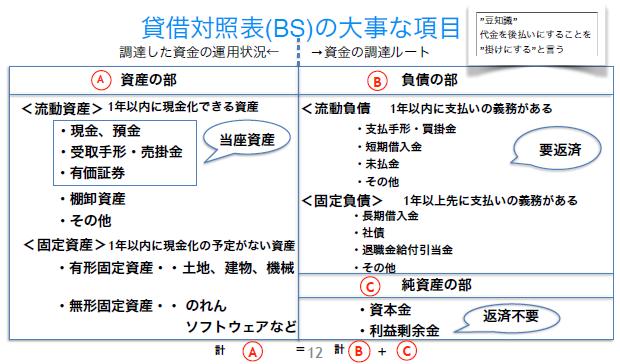 f:id:toshiki5911:20171018222735p:plain