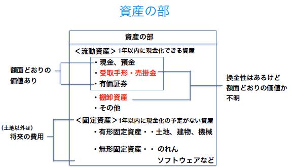 f:id:toshiki5911:20171018222748p:plain