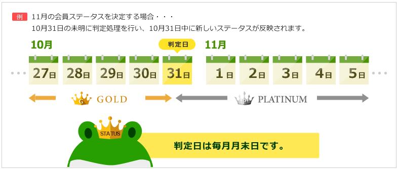 f:id:toshiki5911:20171023230258p:plain