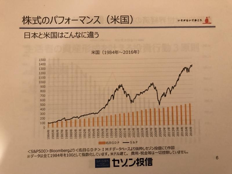 f:id:toshiki5911:20171202215258j:plain